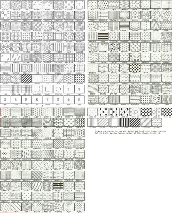 Transcribing Hatch Patterns